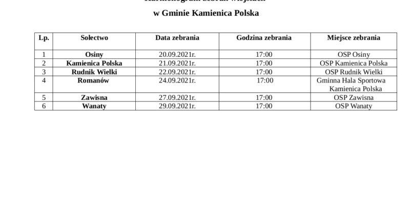 Harmonogram zebrań wiejskich w Gminie Kamienica Polska.
