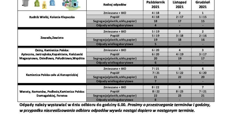 HARMONOGRAM ODBIORU ODPADÓW KOMUNALNYCH W OKRESIE: PAŹDZIERNIK – GRUDZIEŃ 2021