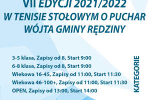 II Grand Prix VII Edycji 2021/2022 wtenisie stołowym opuchar wójta Gminy Rędziny